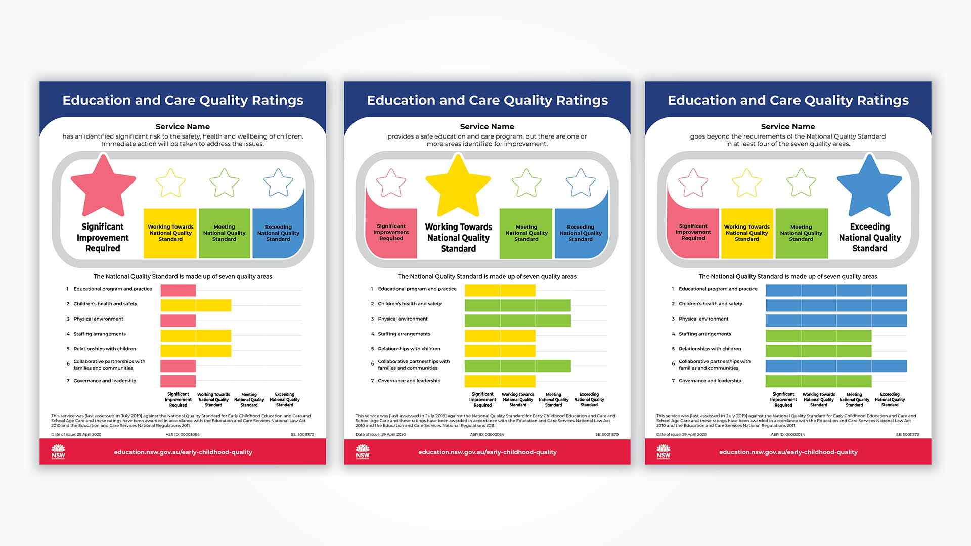 NSW Department of Education Workforce Strategy2